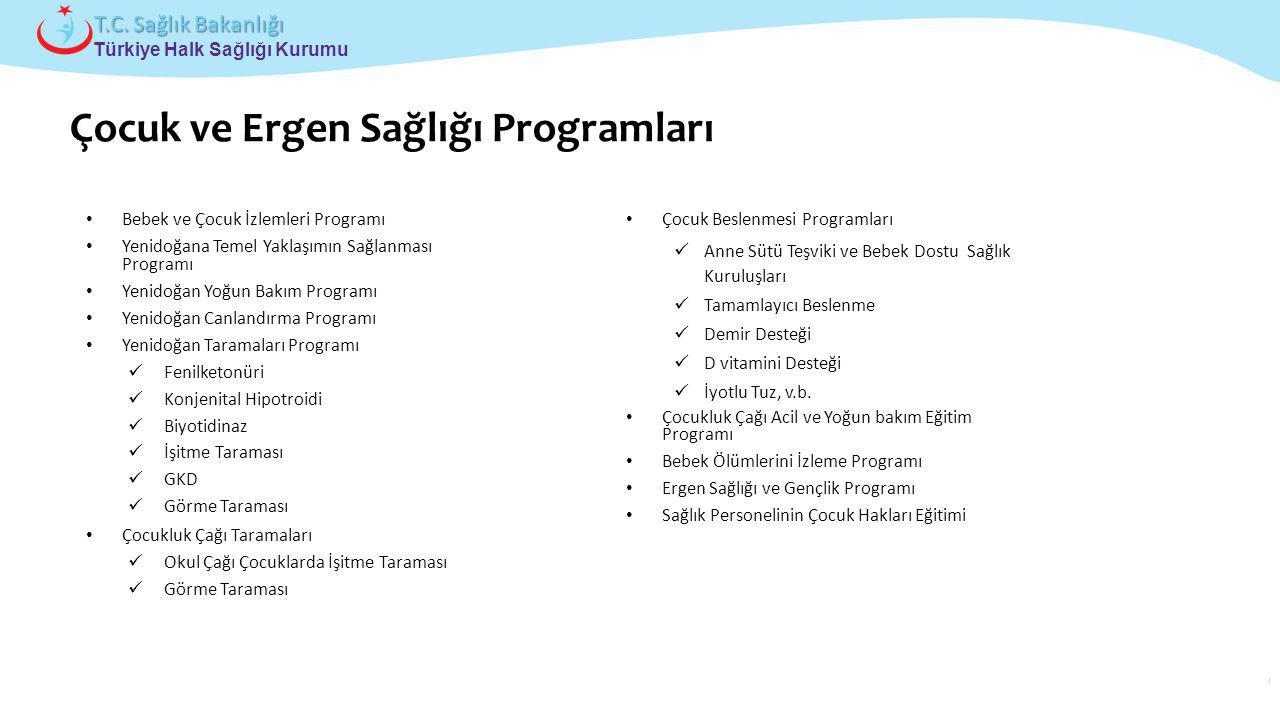 Çocuk ve Ergen Sağlığı Daire Başkanlığı Türkiye Halk Sağlığı Kurumu T.C. Sağlık Bakanlığı Çocuk ve Ergen Sağlığı Programları Bebek ve Çocuk İzlemleri