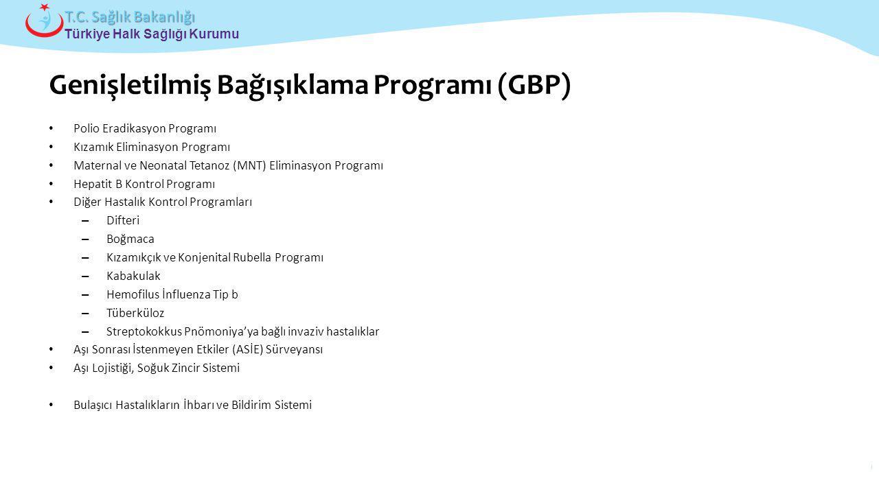 Çocuk ve Ergen Sağlığı Daire Başkanlığı Türkiye Halk Sağlığı Kurumu T.C. Sağlık Bakanlığı Genişletilmiş Bağışıklama Programı (GBP) Polio Eradikasyon P