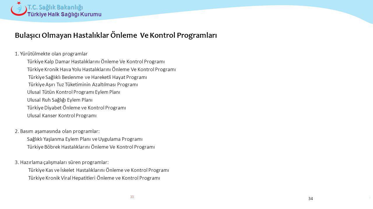Çocuk ve Ergen Sağlığı Daire Başkanlığı Türkiye Halk Sağlığı Kurumu T.C. Sağlık Bakanlığı Bulaşıcı Olmayan Hastalıklar Önleme Ve Kontrol Programları 1