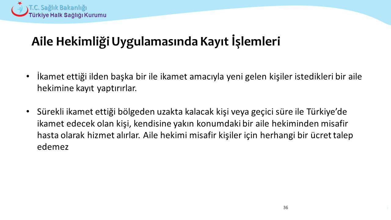Çocuk ve Ergen Sağlığı Daire Başkanlığı Türkiye Halk Sağlığı Kurumu T.C. Sağlık Bakanlığı 36 İkamet ettiği ilden başka bir ile ikamet amacıyla yeni ge