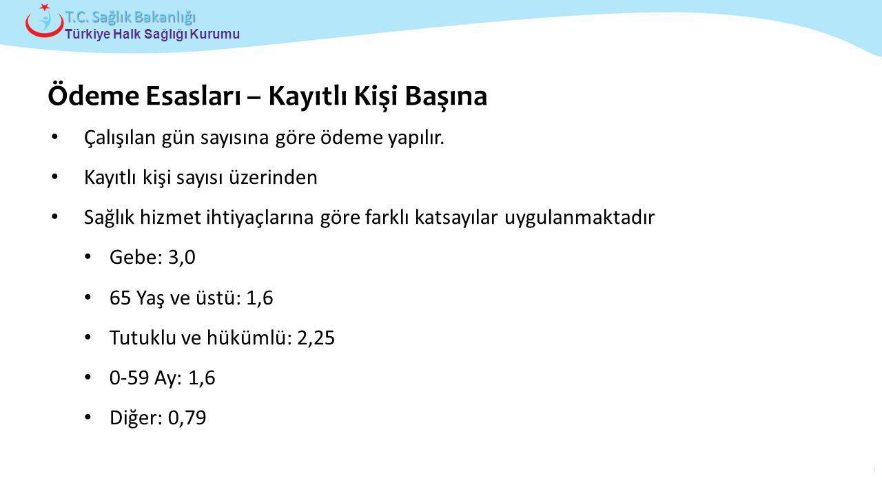 Çocuk ve Ergen Sağlığı Daire Başkanlığı Türkiye Halk Sağlığı Kurumu T.C. Sağlık Bakanlığı Çalışılan gün sayısına göre ödeme yapılır. Kayıtlı kişi sayı