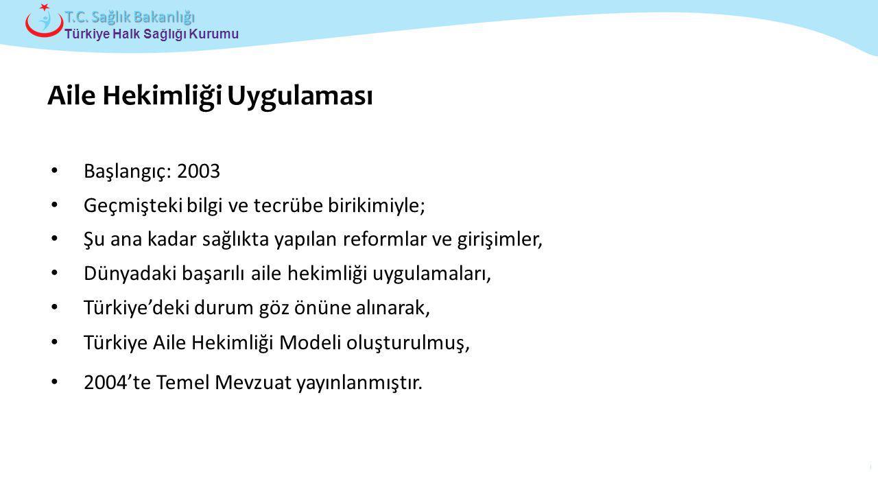 Çocuk ve Ergen Sağlığı Daire Başkanlığı Türkiye Halk Sağlığı Kurumu T.C. Sağlık Bakanlığı Başlangıç: 2003 Geçmişteki bilgi ve tecrübe birikimiyle; Şu
