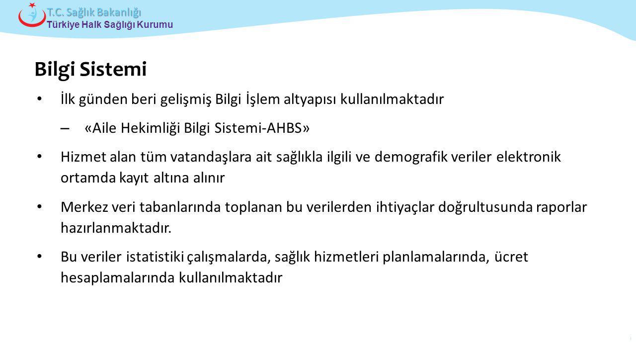 Çocuk ve Ergen Sağlığı Daire Başkanlığı Türkiye Halk Sağlığı Kurumu T.C. Sağlık Bakanlığı İlk günden beri gelişmiş Bilgi İşlem altyapısı kullanılmakta