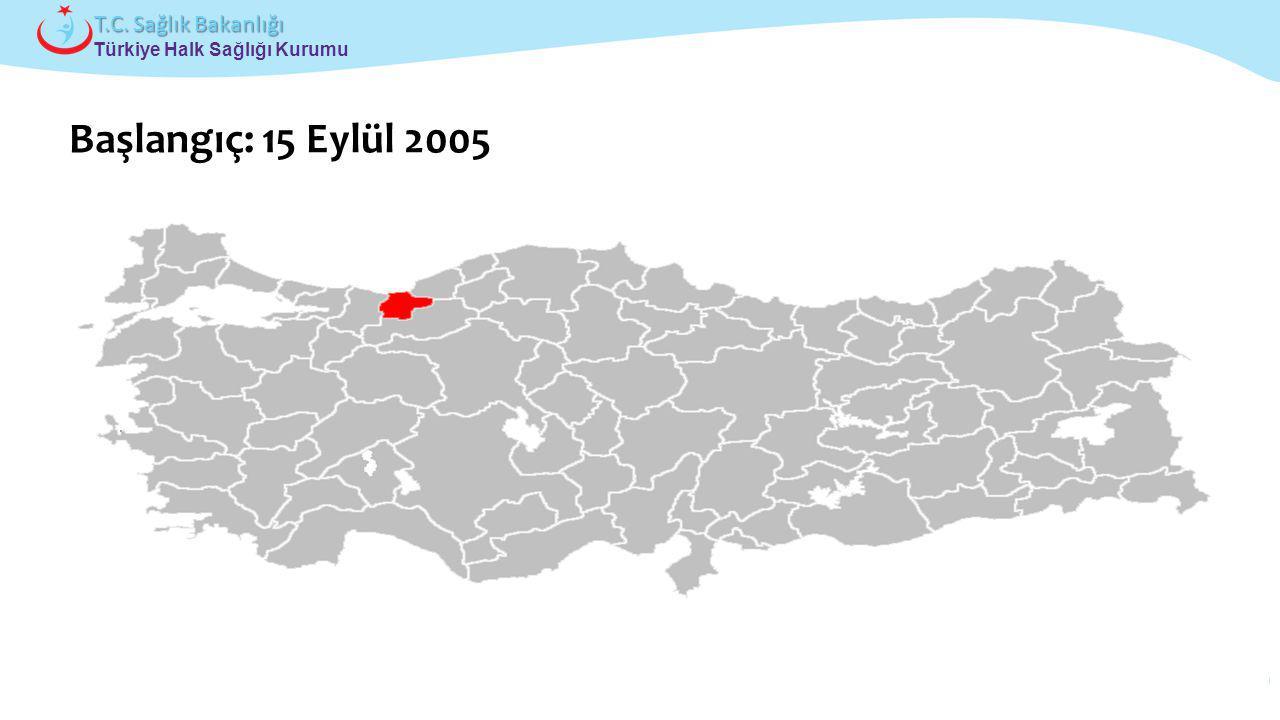 Çocuk ve Ergen Sağlığı Daire Başkanlığı Türkiye Halk Sağlığı Kurumu T.C. Sağlık Bakanlığı Başlangıç: 15 Eylül 2005