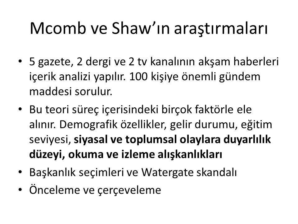 Mcomb ve Shaw'ın araştırmaları 5 gazete, 2 dergi ve 2 tv kanalının akşam haberleri içerik analizi yapılır.