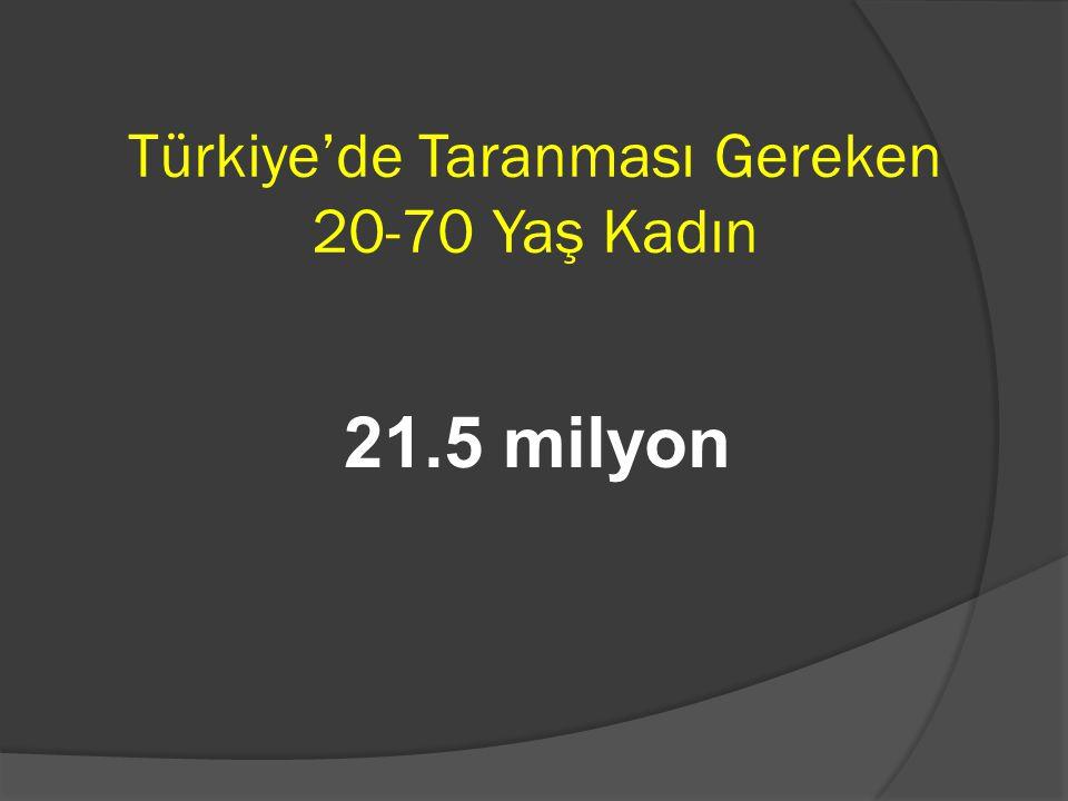 21.5 milyon Türkiye'de Taranması Gereken 20-70 Yaş Kadın