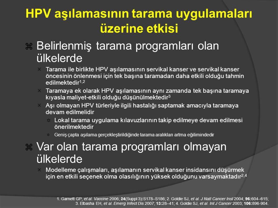 HPV aşılamasının tarama uygulamaları üzerine etkisi  Belirlenmiş tarama programları olan ülkelerde  Tarama ile birlikte HPV aşılamasının servikal ka