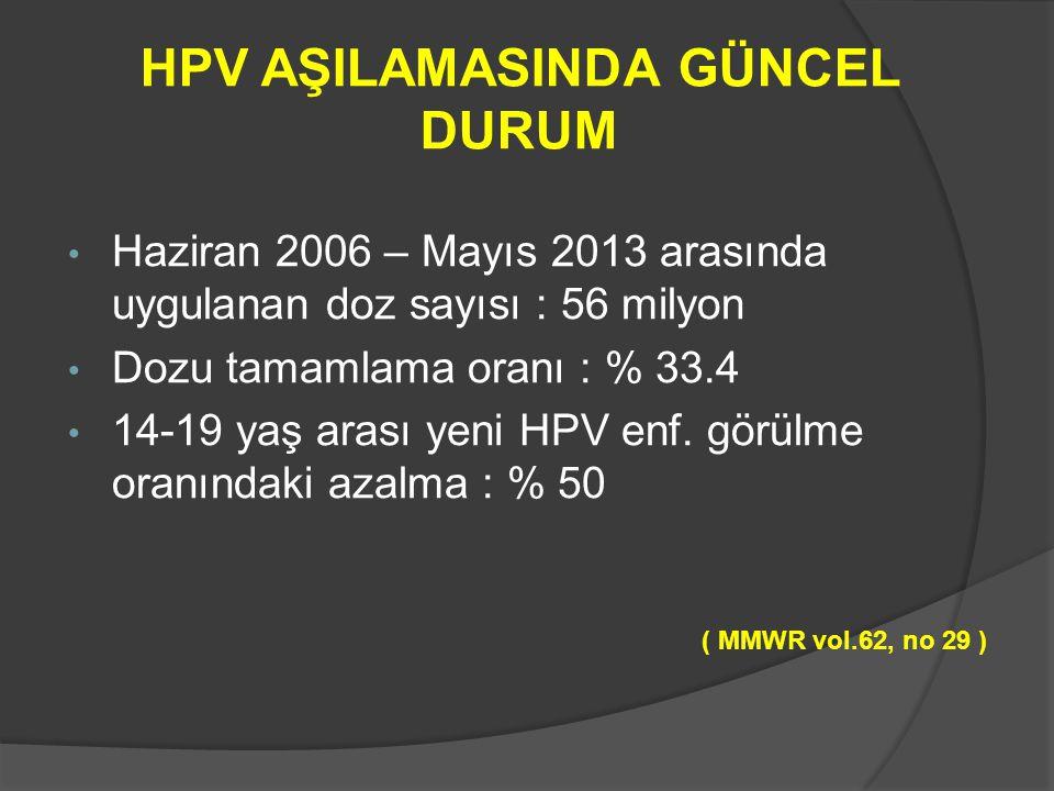 HPV AŞILAMASINDA GÜNCEL DURUM Haziran 2006 – Mayıs 2013 arasında uygulanan doz sayısı : 56 milyon Dozu tamamlama oranı : % 33.4 14-19 yaş arası yeni H