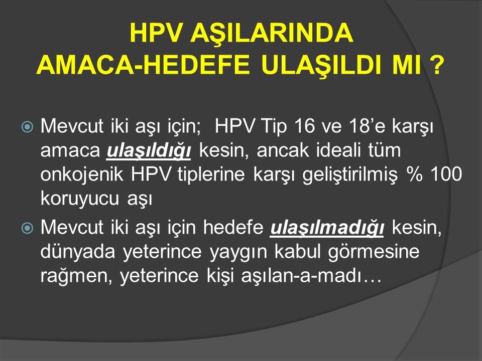 HPV AŞILARINDA AMACA-HEDEFE ULAŞILDI MI ?  Mevcut iki aşı için; HPV Tip 16 ve 18'e karşı amaca ulaşıldığı kesin, ancak ideali tüm onkojenik HPV tiple