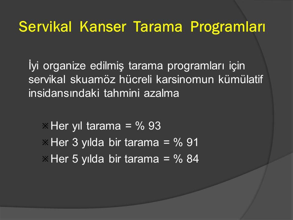 Servikal Kanser Tarama Programları İyi organize edilmiş tarama programları için servikal skuamöz hücreli karsinomun kümülatif insidansındaki tahmini a