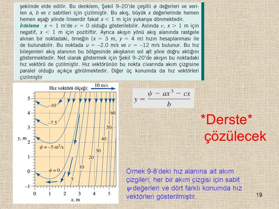 19 Örnek 9-8'deki hız alanına ait akım çizgileri; her bir akım çizgisi için sabit  değerleri ve dört farklı konumda hız vektörleri gösterilmiştir. *D