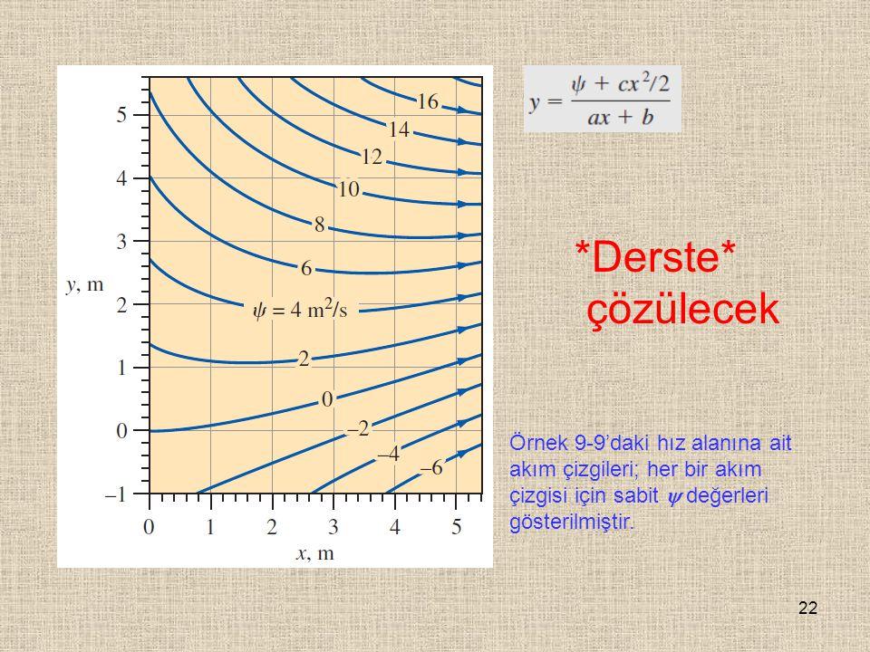 22 Örnek 9-9'daki hız alanına ait akım çizgileri; her bir akım çizgisi için sabit  değerleri gösterilmiştir. *Derste* çözülecek