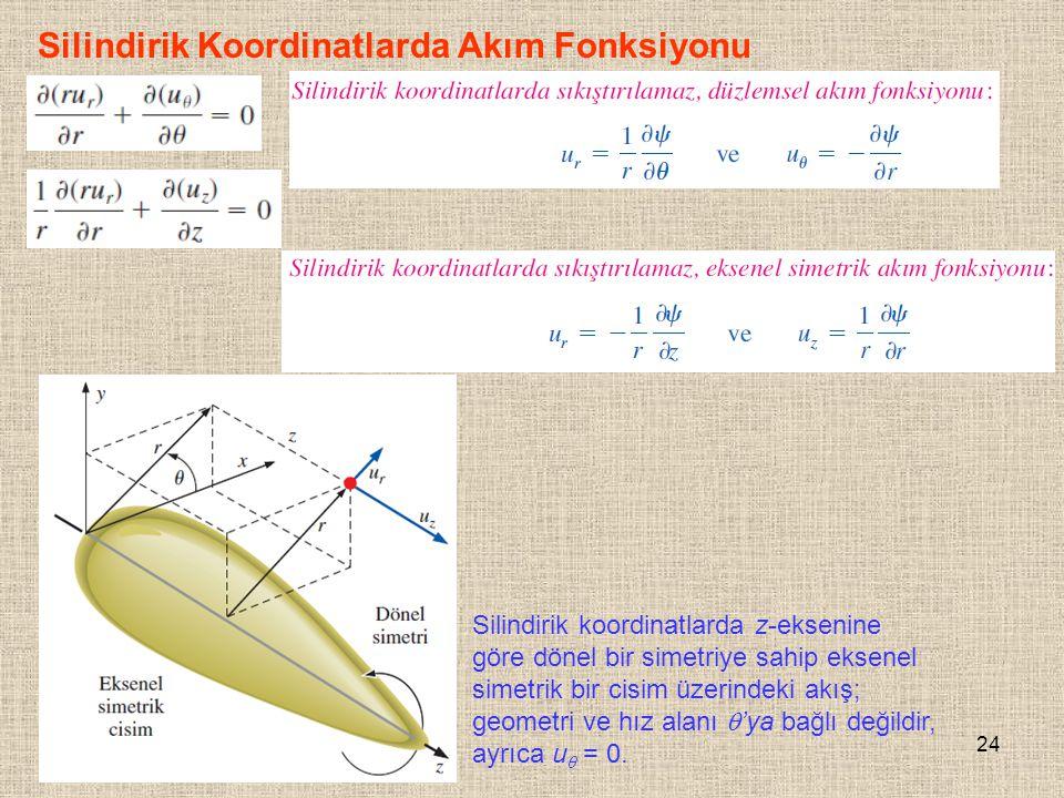 24 Silindirik Koordinatlarda Akım Fonksiyonu Silindirik koordinatlarda z-eksenine göre dönel bir simetriye sahip eksenel simetrik bir cisim üzerindeki