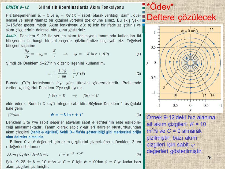 25 Örnek 9-12'deki hız alanına ait akım çizgileri: K = 10 m 2 /s ve C = 0 alınarak çizilmiştir; bazı akım çizgileri için sabit  değerleri gösterilmiş