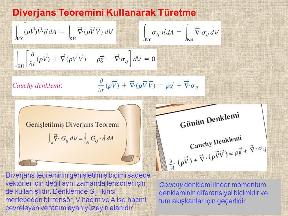 27 Diverjans Teoremini Kullanarak Türetme Diverjans teoreminin genişletilmiş biçimi sadece vektörler için değil aynı zamanda tensörler için de kullanı