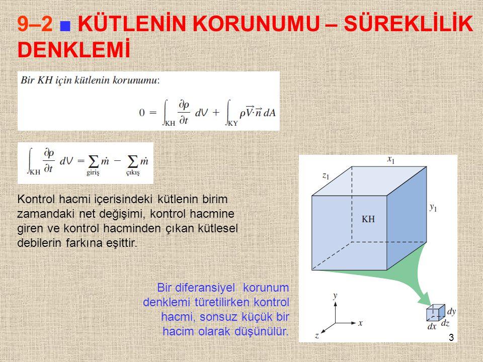 3 9–2 ■ KÜTLENİN KORUNUMU – SÜREKLİLİK DENKLEMİ Bir diferansiyel korunum denklemi türetilirken kontrol hacmi, sonsuz küçük bir hacim olarak düşünülür.