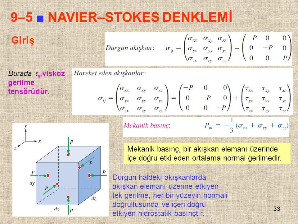 33 9–5 ■ NAVIER–STOKES DENKLEMİ Giriş Durgun haldeki akışkanlarda akışkan elemanı üzerine etkiyen tek gerilme, her bir yüzeyin normali doğrultusunda v