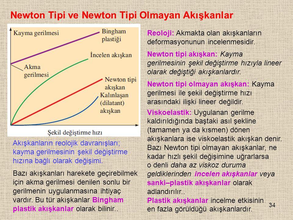 34 Newton Tipi ve Newton Tipi Olmayan Akışkanlar Akışkanların reolojik davranışları; kayma gerilmesinin şekil değiştirme hızına bağlı olarak değişimi.