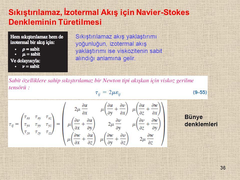 36 Sıkıştırılamaz, İzotermal Akış için Navier-Stokes Denkleminin Türetilmesi Sıkıştırılamaz akış yaklaştırımı yoğunluğun, izotermal akış yaklaştırımı