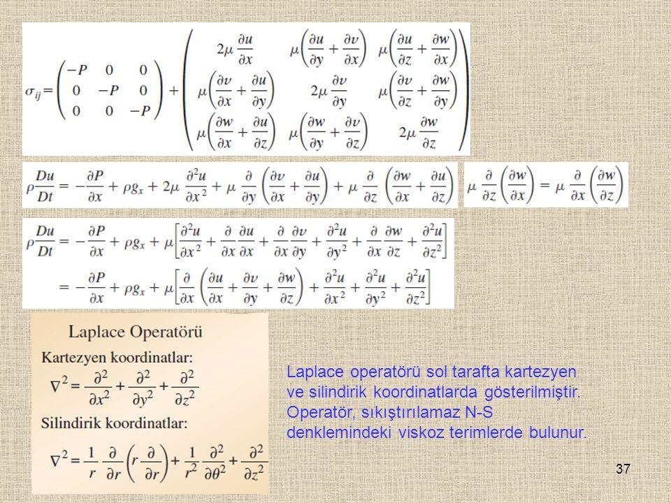 37 Laplace operatörü sol tarafta kartezyen ve silindirik koordinatlarda gösterilmiştir. Operatör, sıkıştırılamaz N-S denklemindeki viskoz terimlerde b