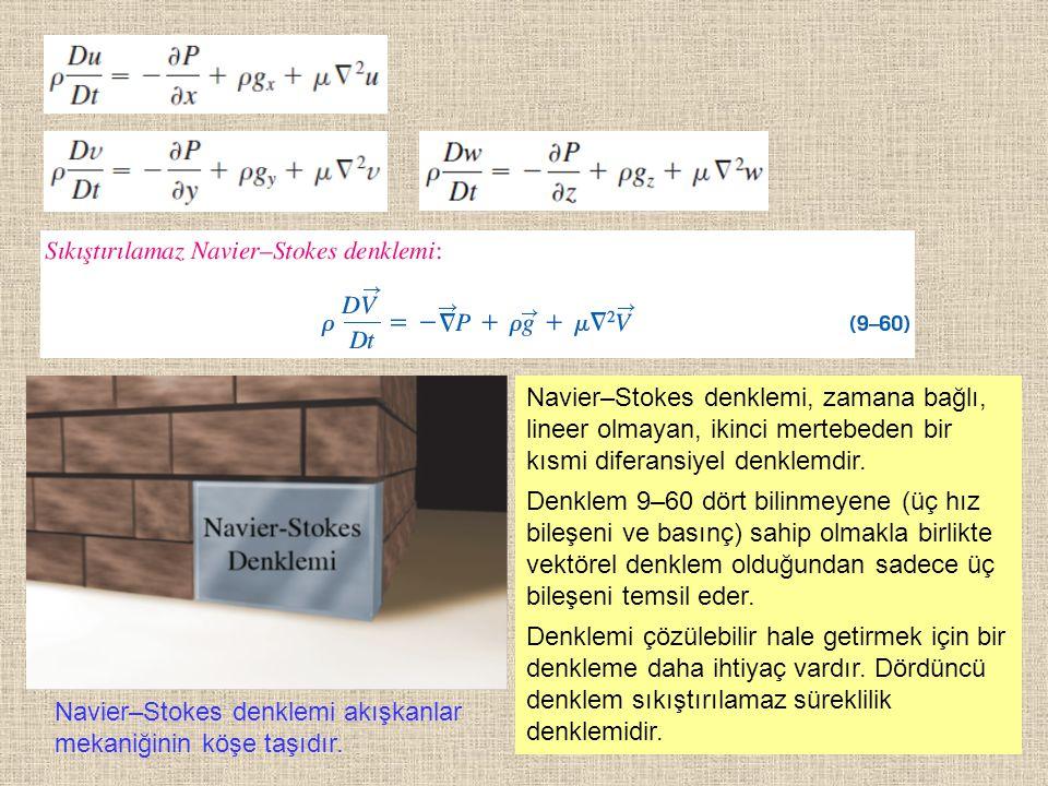 38 Navier–Stokes denklemi akışkanlar mekaniğinin köşe taşıdır. Navier–Stokes denklemi, zamana bağlı, lineer olmayan, ikinci mertebeden bir kısmi difer