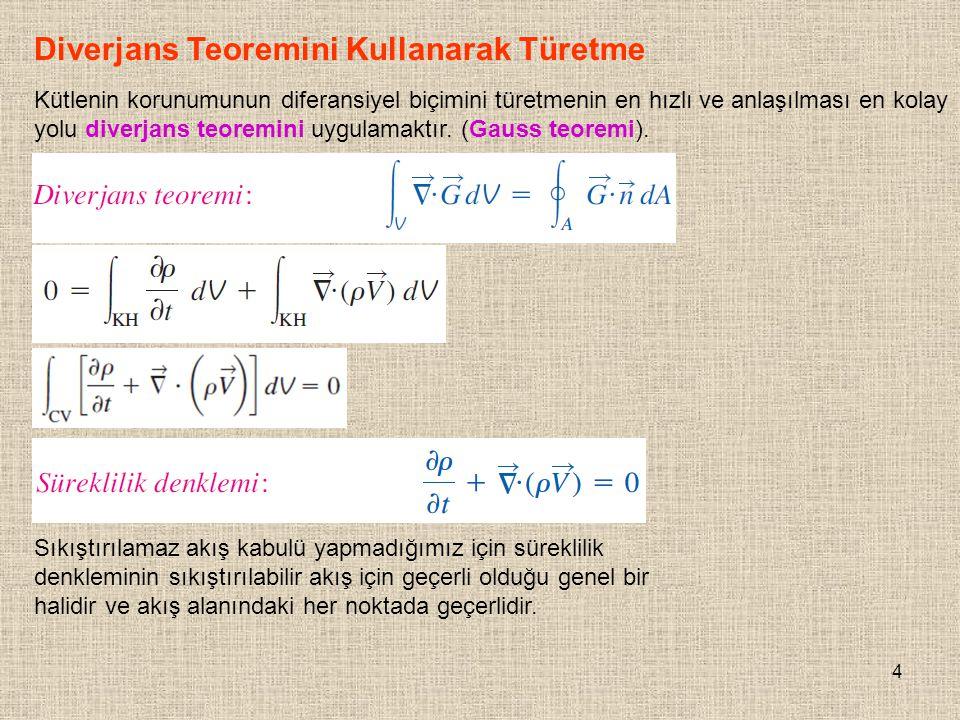 4 Diverjans Teoremini Kullanarak Türetme Kütlenin korunumunun diferansiyel biçimini türetmenin en hızlı ve anlaşılması en kolay yolu diverjans teoremi