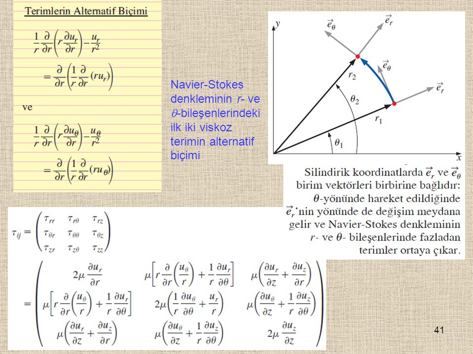 41 Navier-Stokes denkleminin r- ve  -bileşenlerindeki ilk iki viskoz terimin alternatif biçimi