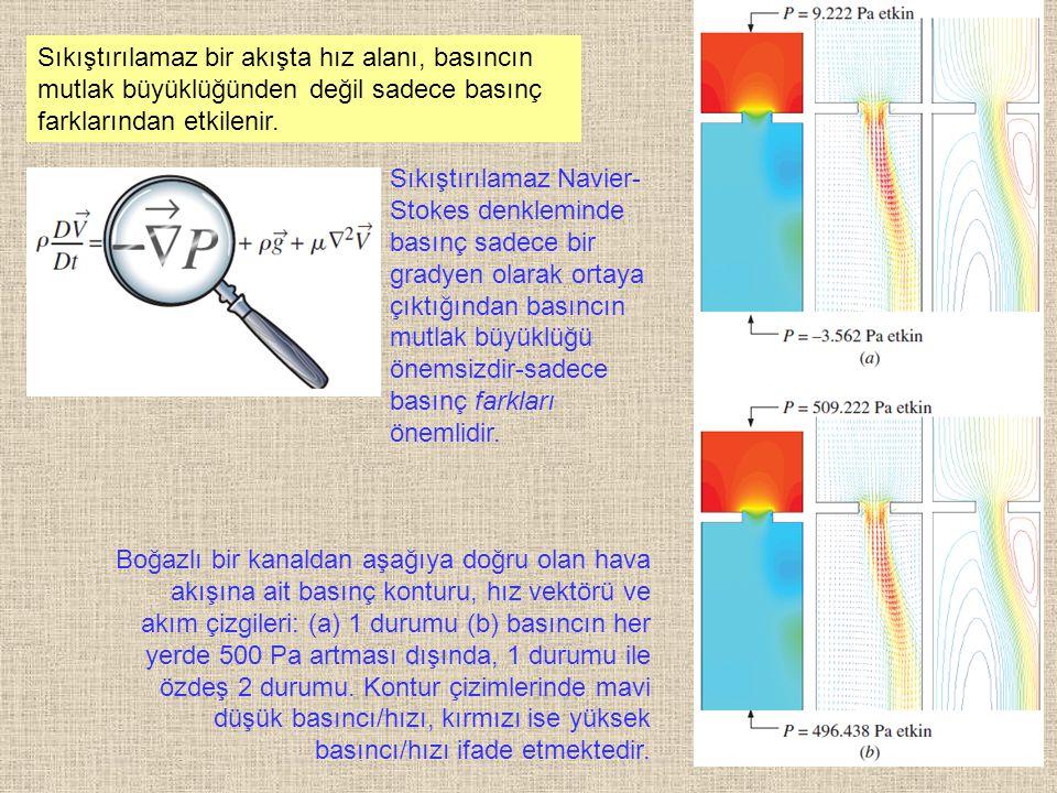 48 Sıkıştırılamaz bir akışta hız alanı, basıncın mutlak büyüklüğünden değil sadece basınç farklarından etkilenir. Sıkıştırılamaz Navier- Stokes denkle