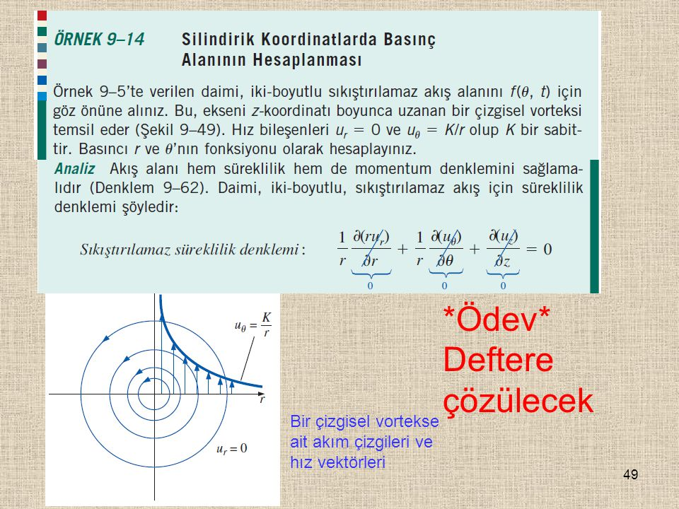49 Bir çizgisel vortekse ait akım çizgileri ve hız vektörleri *Ödev* Deftere çözülecek