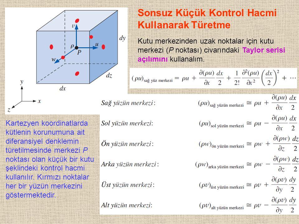 5 Sonsuz Küçük Kontrol Hacmi Kullanarak Türetme Kartezyen koordinatlarda kütlenin korunumuna ait diferansiyel denklemin türetilmesinde merkezi P nokta