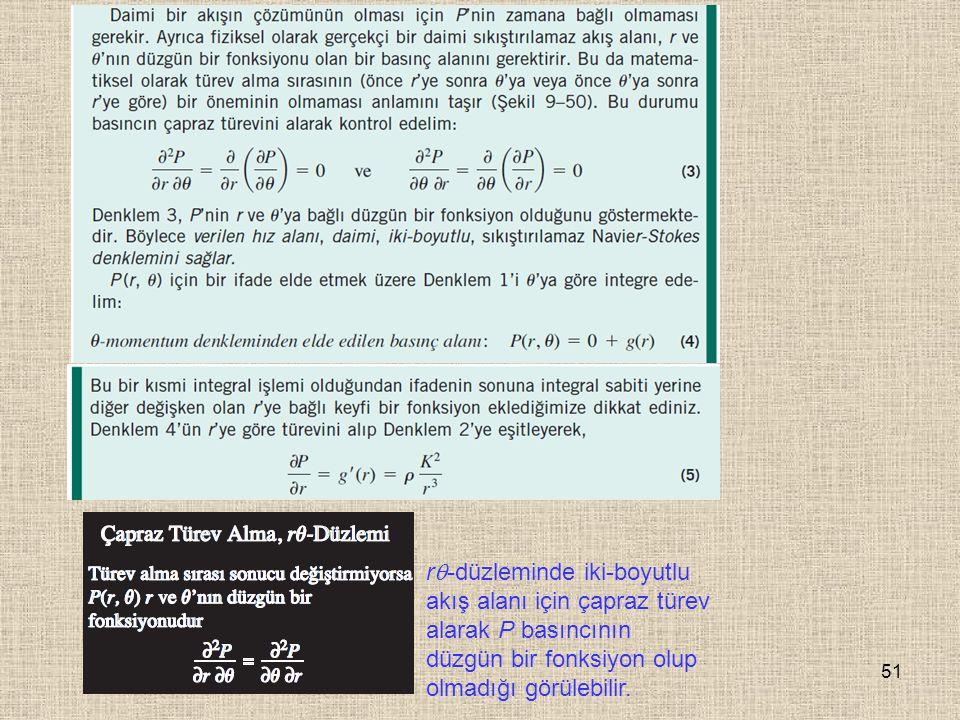 51 r  -düzleminde iki-boyutlu akış alanı için çapraz türev alarak P basıncının düzgün bir fonksiyon olup olmadığı görülebilir.