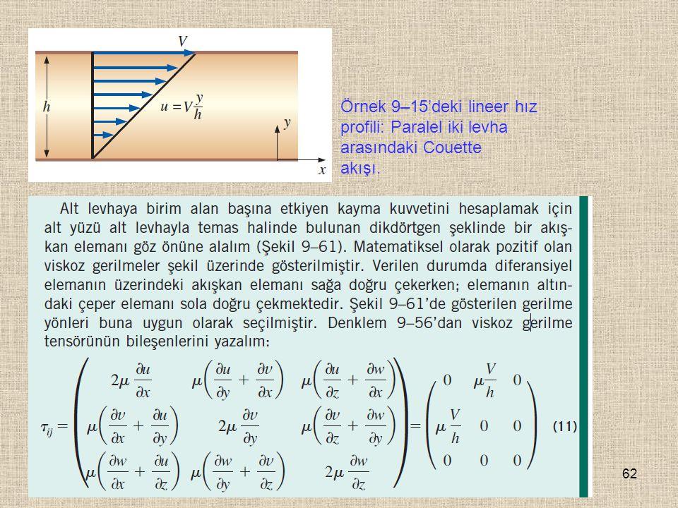 62 Örnek 9–15'deki lineer hız profili: Paralel iki levha arasındaki Couette akışı.