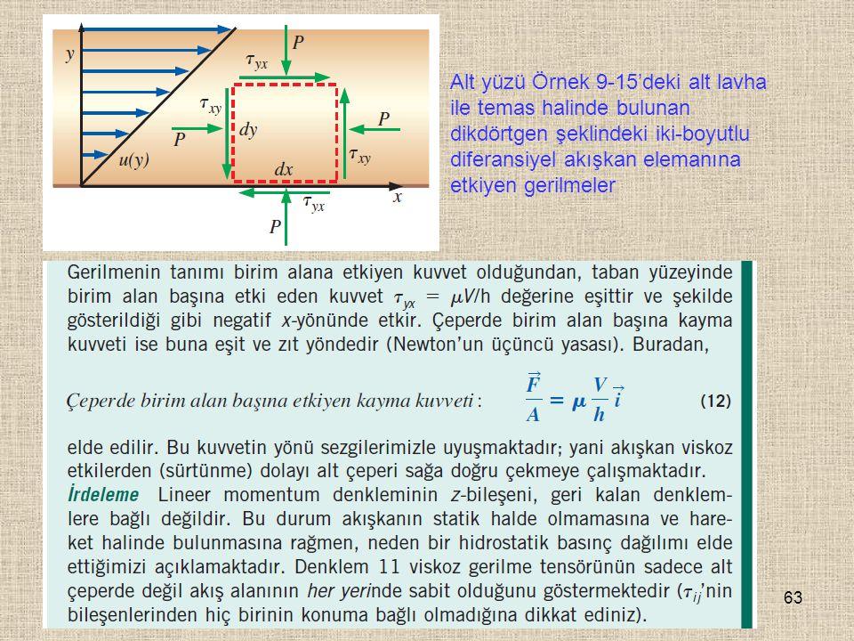 63 Alt yüzü Örnek 9-15'deki alt lavha ile temas halinde bulunan dikdörtgen şeklindeki iki-boyutlu diferansiyel akışkan elemanına etkiyen gerilmeler