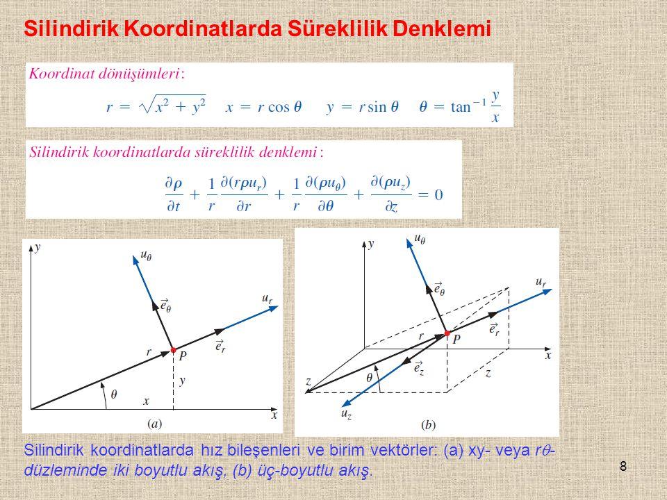 8 Silindirik Koordinatlarda Süreklilik Denklemi Silindirik koordinatlarda hız bileşenleri ve birim vektörler: (a) xy- veya r  - düzleminde iki boyutl