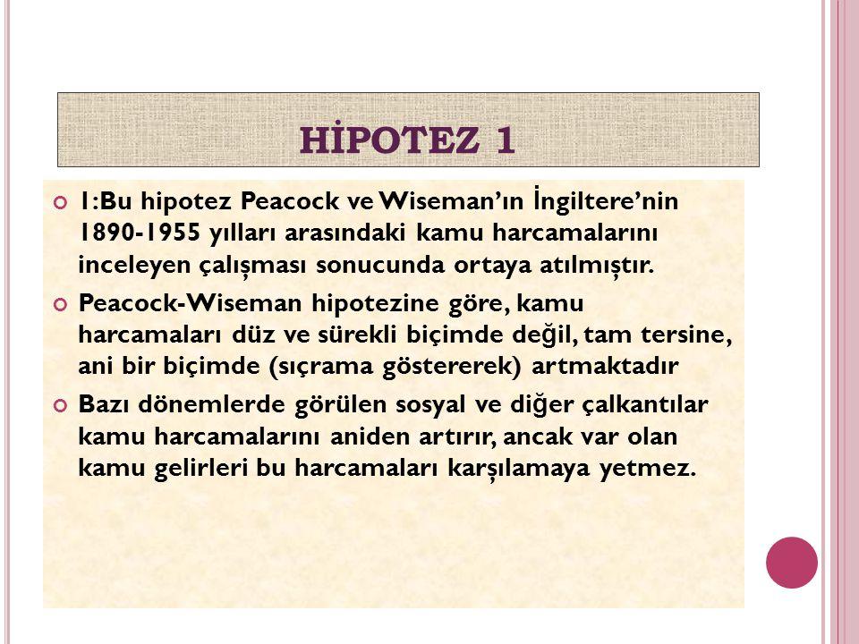 HİPOTEZ 1 1:Bu hipotez Peacock ve Wiseman'ın İ ngiltere'nin 1890-1955 yılları arasındaki kamu harcamalarını inceleyen çalışması sonucunda ortaya atılm