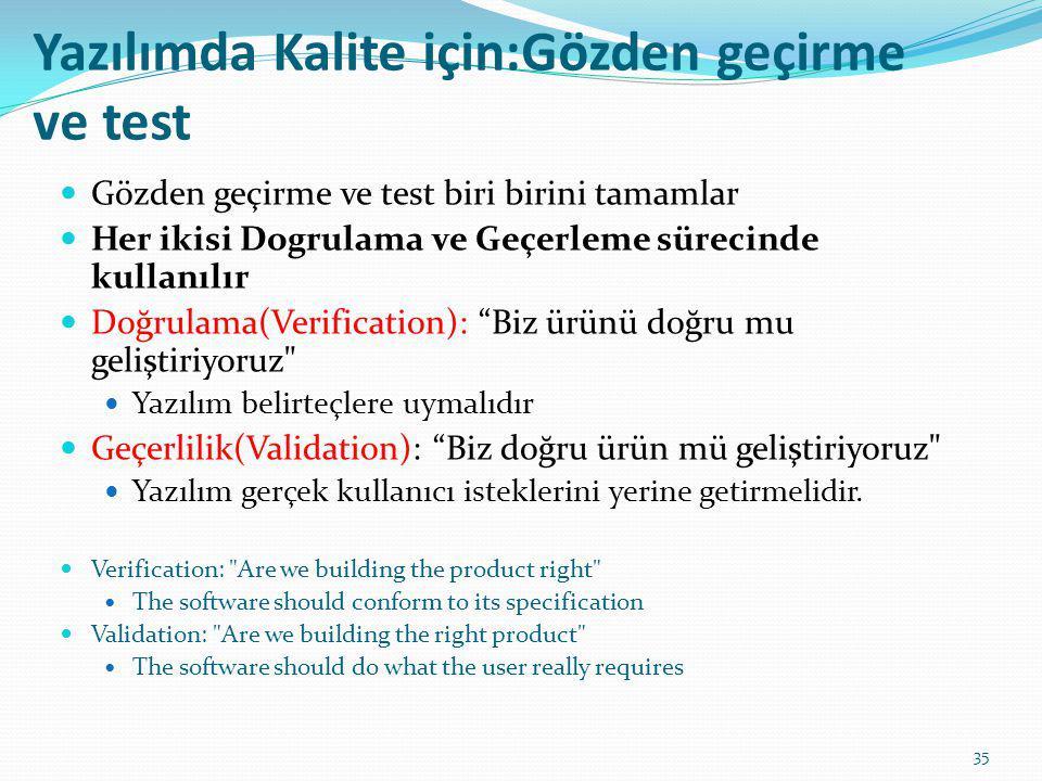 Yazılımda Kalite için:Gözden geçirme ve test Gözden geçirme ve test biri birini tamamlar Her ikisi Dogrulama ve Geçerleme sürecinde kullanılır Doğrula