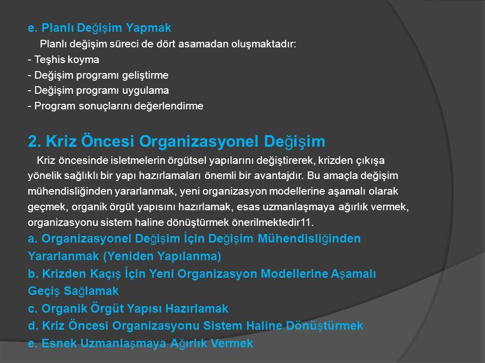 e. Planlı Değişim Yapmak Planlı değişim süreci de dört asamadan oluşmaktadır: - Teşhis koyma - Değişim programı geliştirme - Değişim programı uygulama