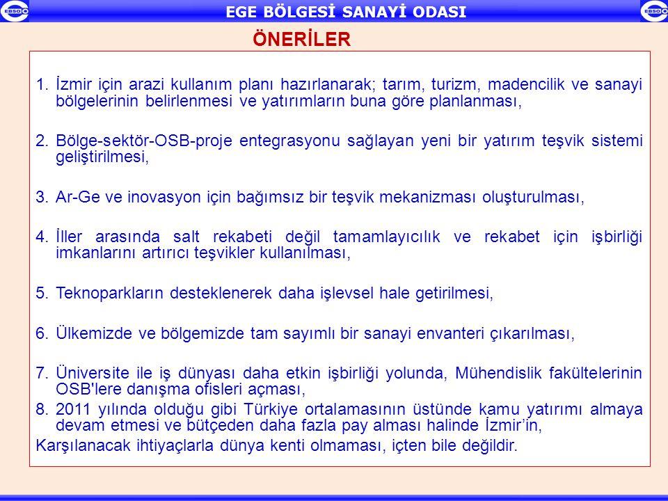 1.İzmir için arazi kullanım planı hazırlanarak; tarım, turizm, madencilik ve sanayi bölgelerinin belirlenmesi ve yatırımların buna göre planlanması, 2