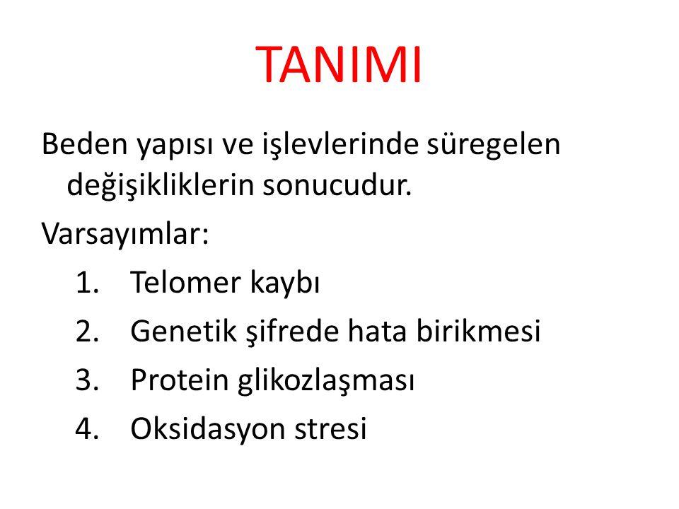 TANIMI Beden yapısı ve işlevlerinde süregelen değişikliklerin sonucudur. Varsayımlar: 1.Telomer kaybı 2.Genetik şifrede hata birikmesi 3.Protein gliko