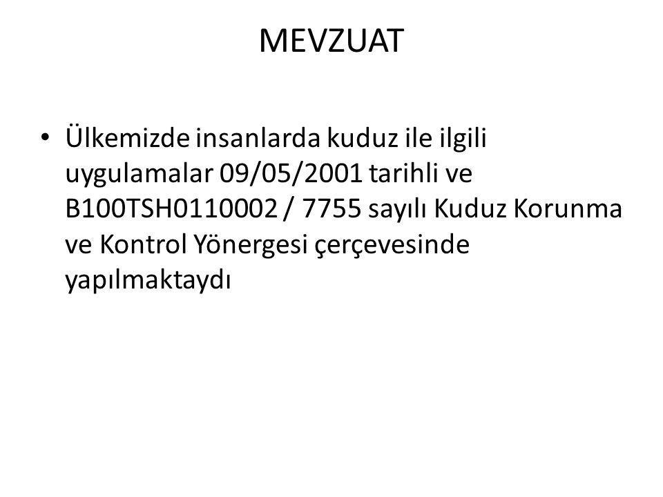 KUDUZLA MÜCADELE VE PROFİLAKSİ UYGULAMALARI GENELGESİ (2014/30) Her ayın sonunda tedavisi tamamlanmış olanlar revize edilen Kuduz Riskli Temas Aylık İzlem Formu (Ek-3) ile Temel Sağlık İstatistik Modülü (TSİM) üzerinden Türkiye Halk Sağlığı Kurumu' na bildirilecek Kuduz aşısı ve immunglobulin uygulamasına bağlı olarak gelişen istenmeyen etkilerde 2009/18 sayılı Aşı Sonrası İstenmeyen Etkiler (ASİE) Genelgesi doğrultusunda hareket edilecek