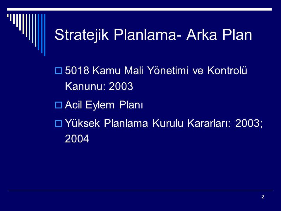 3 Stratejik Planlama- Arka Plan  5436 sayılı kanun  Pilot kuruluşlarda çalışmalar: Ocak 2004  SP Yönetmelik  Faaliyet Raporları Yönetmeliği  MEB Genelge (2006/55)