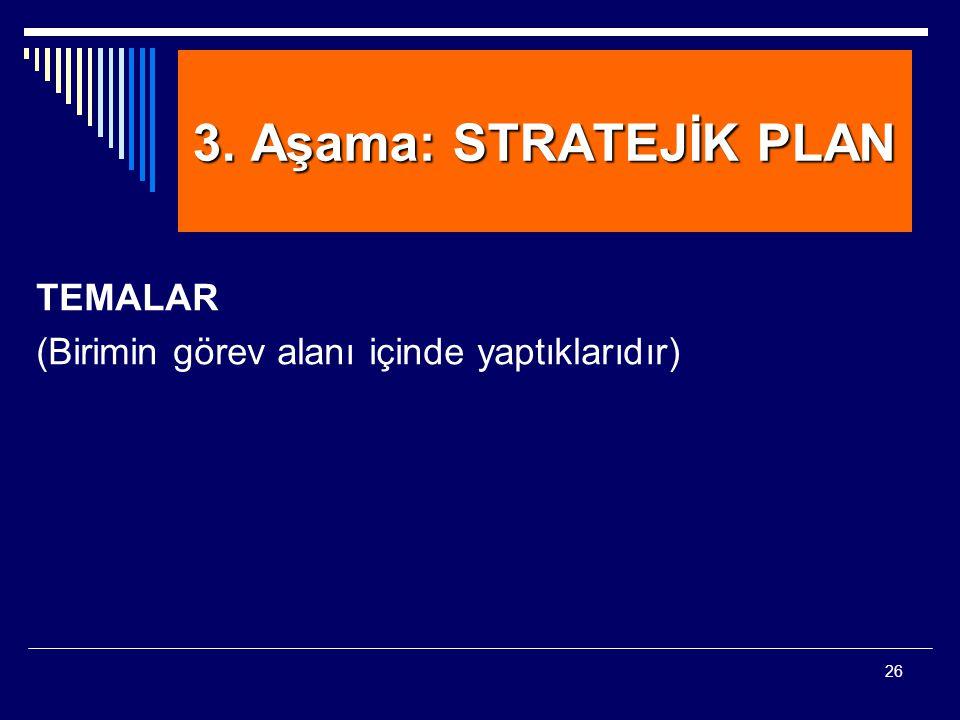 26 3. Aşama: STRATEJİK PLAN TEMALAR (Birimin görev alanı içinde yaptıklarıdır)