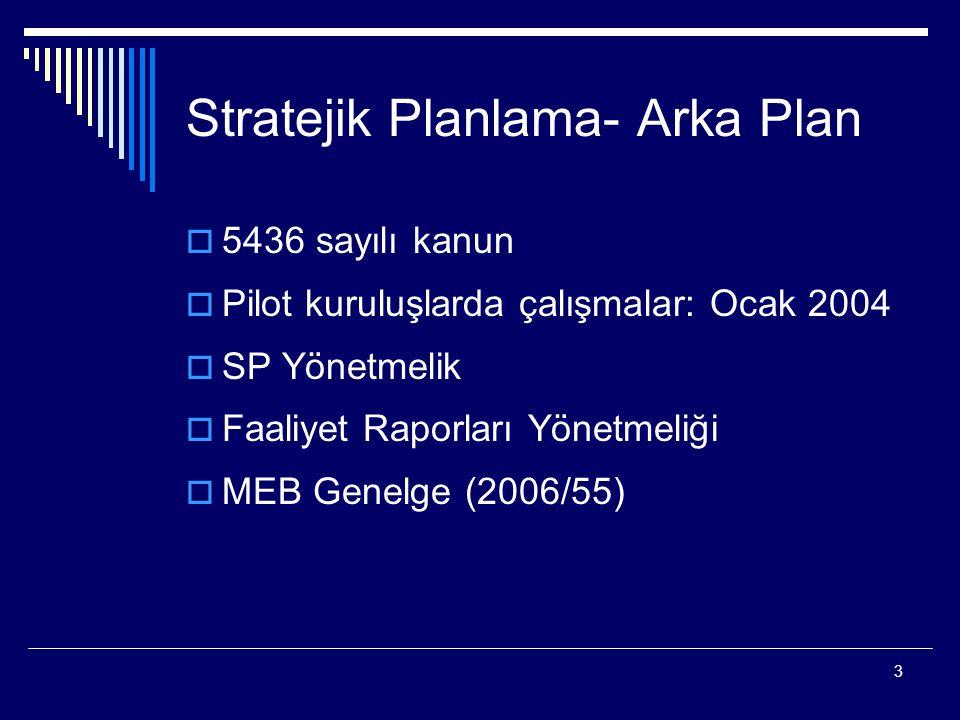 3 Stratejik Planlama- Arka Plan  5436 sayılı kanun  Pilot kuruluşlarda çalışmalar: Ocak 2004  SP Yönetmelik  Faaliyet Raporları Yönetmeliği  MEB