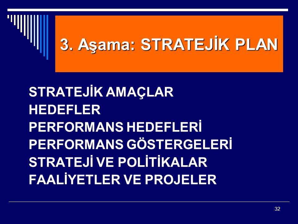 33 Üst Politika Belgeleri  1.9.Kalkınma Planı ve Eğitim Özel İhtisas Komisyon Raporu  2.