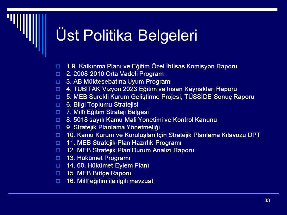 33 Üst Politika Belgeleri  1.9. Kalkınma Planı ve Eğitim Özel İhtisas Komisyon Raporu  2. 2008-2010 Orta Vadeli Program  3. AB Müktesebatına Uyum P