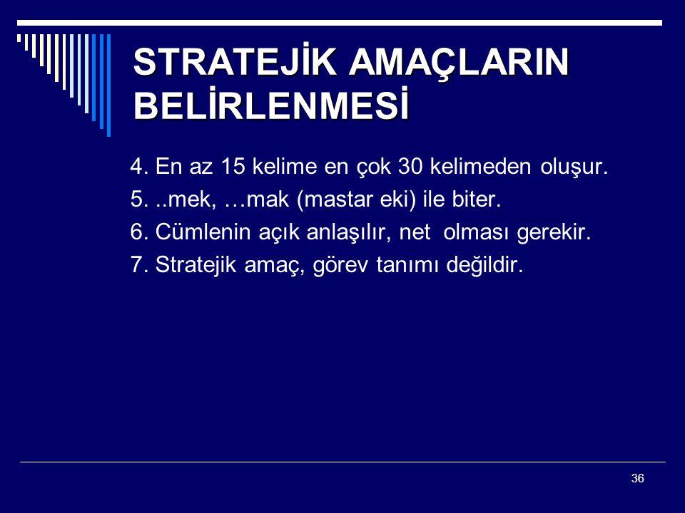 37 Stratejik Amaçlar Örnek: Talim ve Terbiye için eğitim programları hazırlamak görev iken, çağa uygun şekilde eğitim programları hazırlamak stratejik amaçtır.