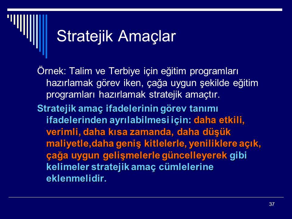 37 Stratejik Amaçlar Örnek: Talim ve Terbiye için eğitim programları hazırlamak görev iken, çağa uygun şekilde eğitim programları hazırlamak stratejik