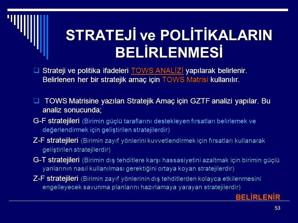 53 STRATEJİ ve POLİTİKALARIN BELİRLENMESİ  Strateji ve politika ifadeleri TOWS ANALİZİ yapılarak belirlenir. Belirlenen her bir stratejik amaç için T