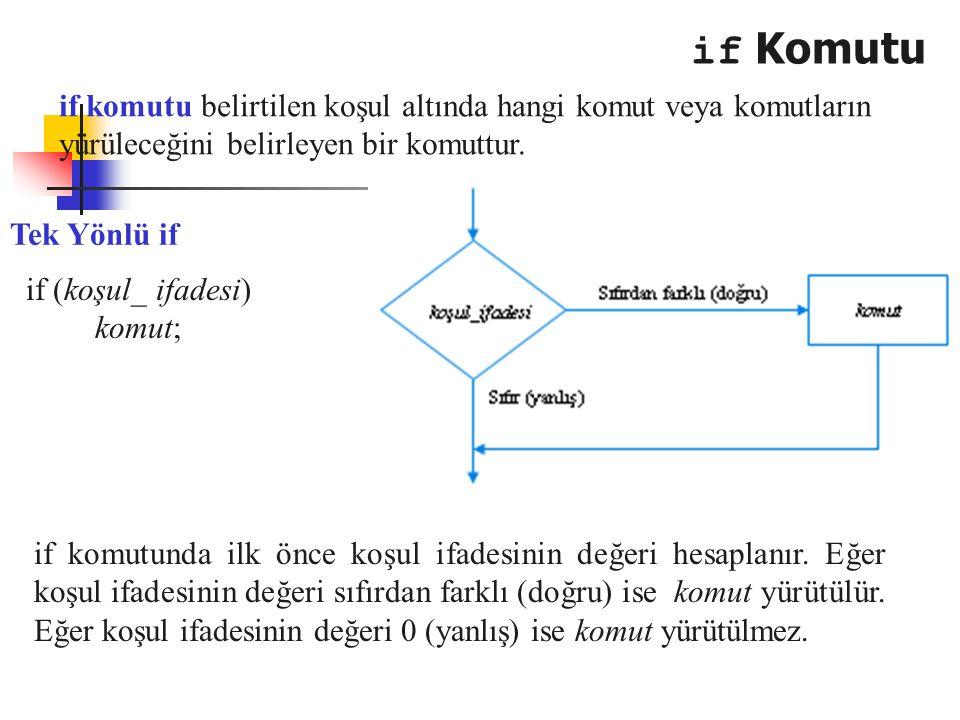 Örnek: 2'inci dereceden denklemin köklerini bulan program #include main() { int a,b,c,D; float x1, x2; printf( a katsayısını girin ); scanf( %d ,&a); printf( b katsayısını girin ); scanf( %d ,&b); printf( c katsayısını girin ); scanf( %d ,&c); D=b*b-4*a*c; if(D>0) { x1=(-b+sqrt(D))/(2*a); x2=(-b-sqrt(D))/(2*a); printf( x1=%f x2=%f ,x1,x2); } else if (D==0) { x1=x2=-b/(2*a); printf( x1=x2=%f , x1);} else printf( reel kök yoktur ); }