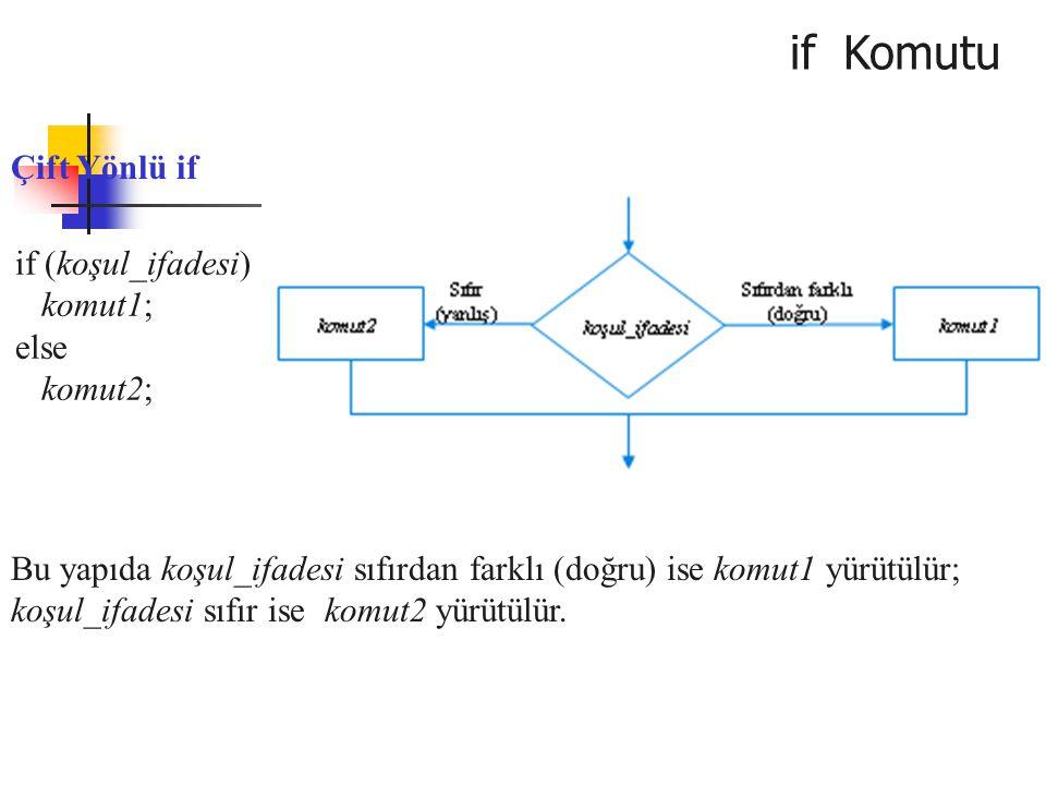 if (koşul_ifadesi) komut1; else komut2; Çift Yönlü if Bu yapıda koşul_ifadesi sıfırdan farklı (doğru) ise komut1 yürütülür; koşul_ifadesi sıfır ise ko